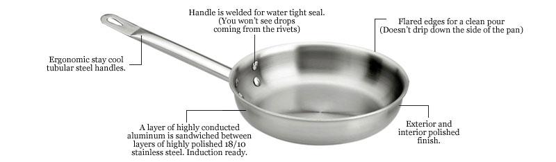 Paderno Cookware