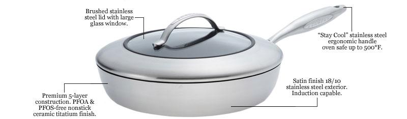 Scanpan, Scanpan cookware, Scanpan CTX, induction cookware, induction ready, induction capable, Scanpan CTX Cookware